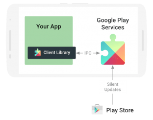 Google Play Services for PC