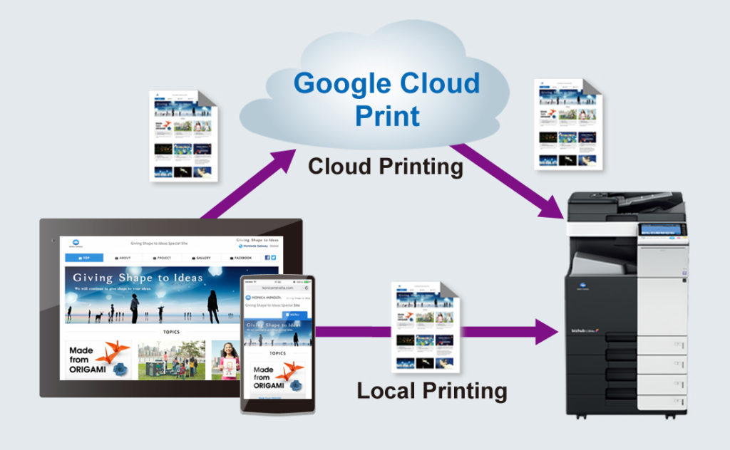Cloud Print for PC